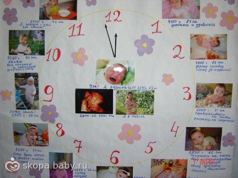 Подарок своими руками на 1 год ребенку