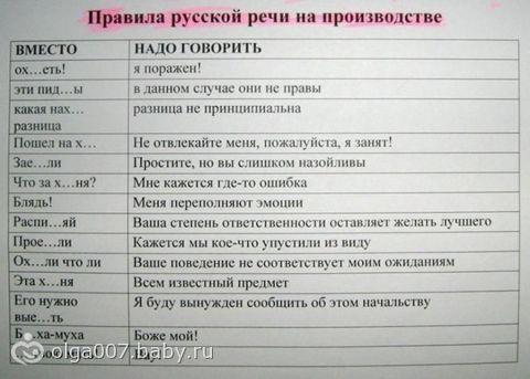 правила русской речи на производстве))))