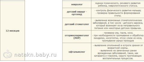 Поликлиника нижегородская 28 телефон